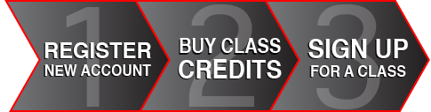 Step 1: Register New Account. Step 2: Buy Class Credits. Step 3: Sign up for a class.